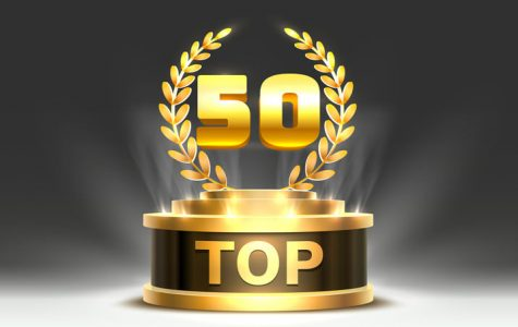St. John's Law Ranks Top 50 for Job Outcomes